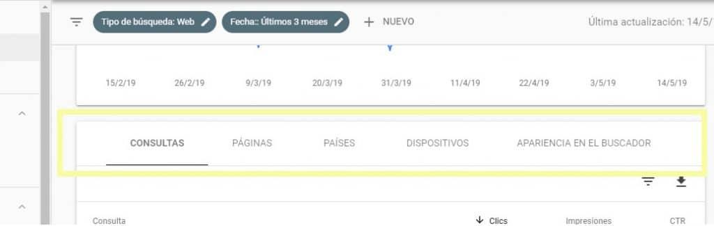Filtro para analizar las busquedas en Google de Google Search Console | Maria en la red