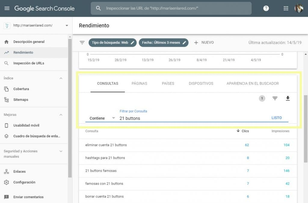 Cómo ver las búsquedas orgánicas en Google Search Console 3