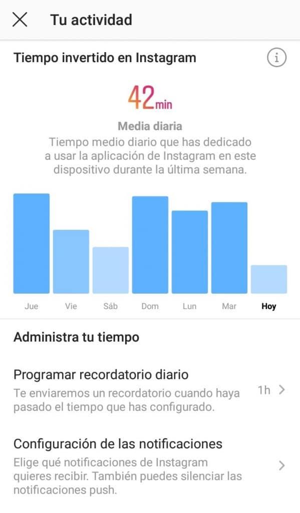 Estadísticas de cuánto tiempo pasas en Instagram