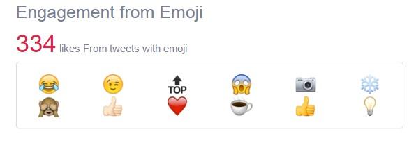 emoji engagement like