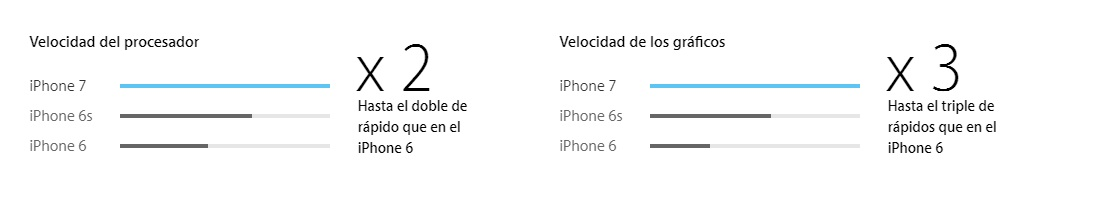 iphone-7-chip