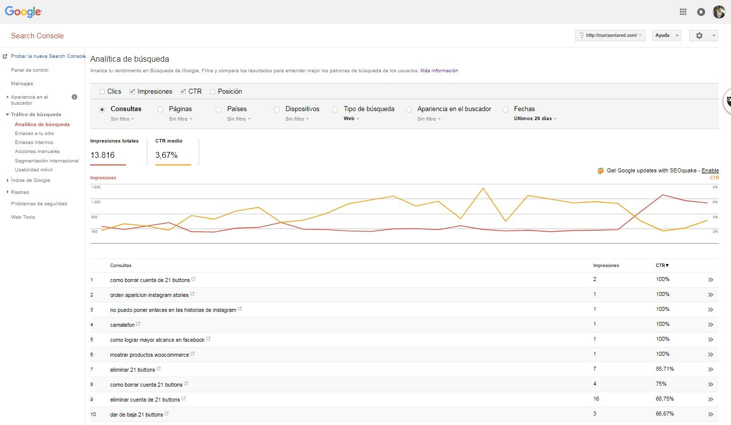 Google Search Console Analitica de busqueda CTR e impresiones | Maria en la red